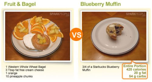 Bagel-Muffin